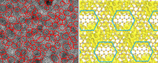 The image on the left shows two forms of zinc oxide combined to form a composite nanolayer in a new type of transistor: Zinc oxide crystals (inside the red circles) are embedded in amorphous zinc oxide. The image on the right is a computer model of the structure that shows electron density distribution.