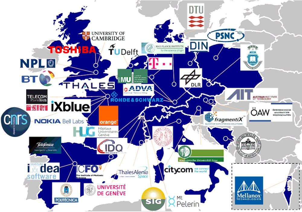 OPENQKD Partner Map
