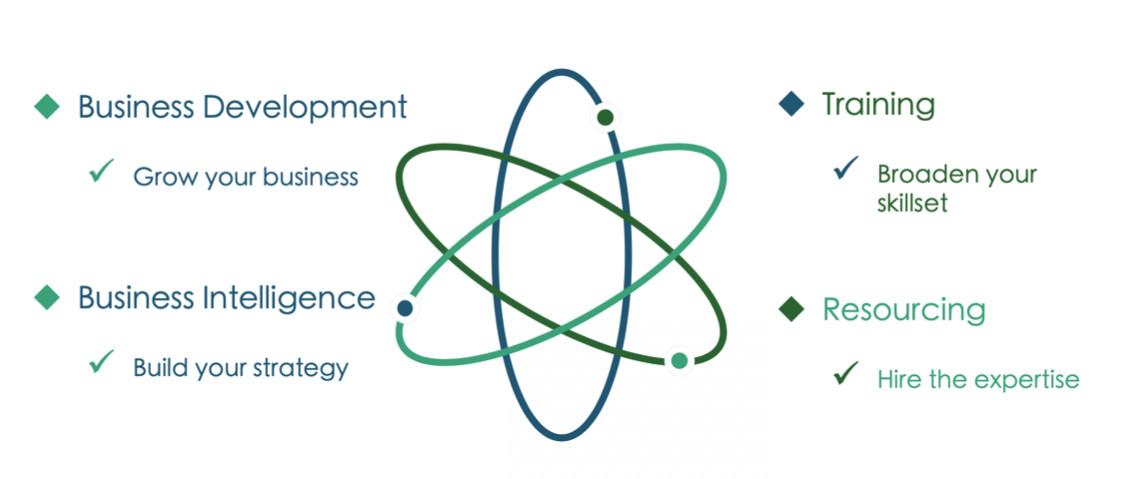 QURECA launches the first Quantum training & recruitment platform: The solution to the quantum workforce skills bottleneck