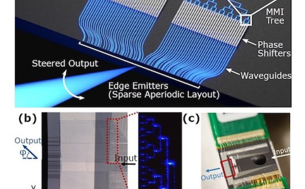 Chip-Based Device Opens New Doors for Augmented Reality and Quantum Computing