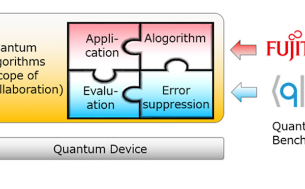 Fujitsu Laboratories and Quantum Benchmark Begin Joint Research on Algorithms with Error Suppression for Quantum Computing