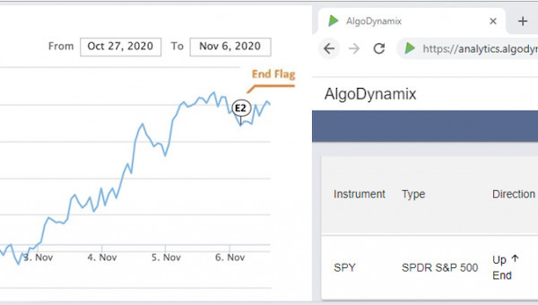 AlgoDynamix launches Quantum Computing for more powerful forecasting