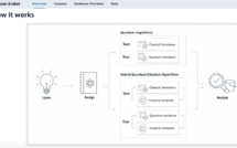 IonQ Helps Bring Quantum Computing to Life on Amazon Web Services